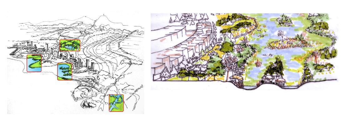 Plan maestro ZMPA Río Bogotá