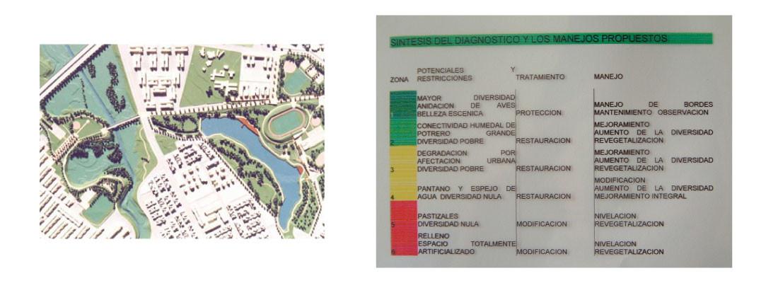 Parque metropolitano ecológico de Tibanica