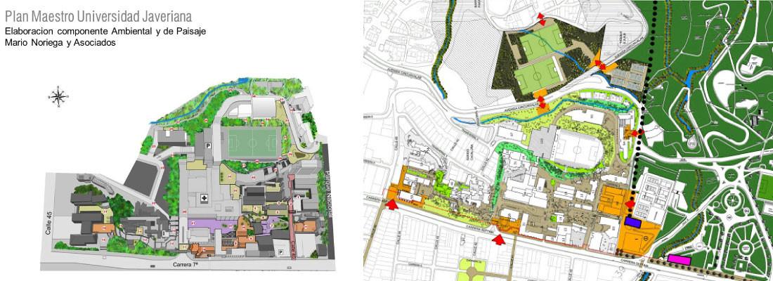 Plan Maestro Universidad Javeriana