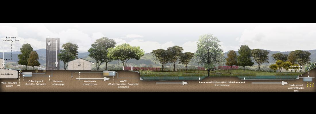 Parque ecológico San Rafael y restitución del Camino a Patios